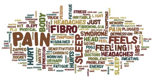 fibrofeelslike
